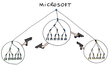 Microsoft blog image-AVIO