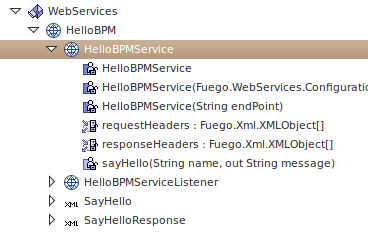 Hello BPM Service