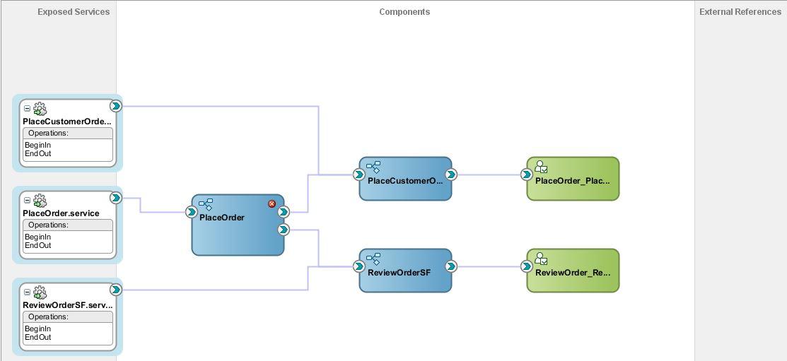 database adapter
