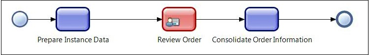 ReviewOrderSF