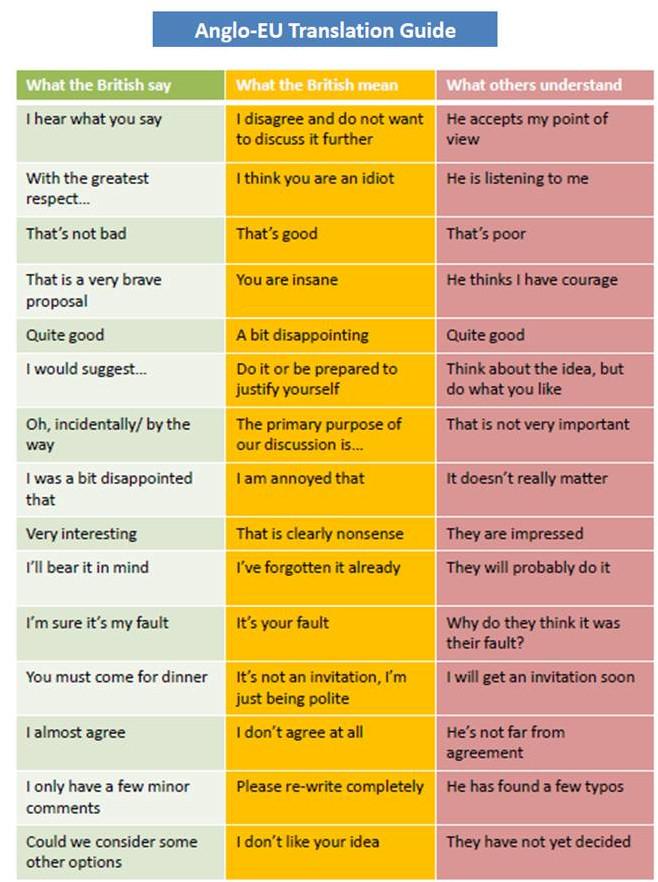 https://www.scribd.com/doc/55551980/Anglo-EU-Translation-Guide