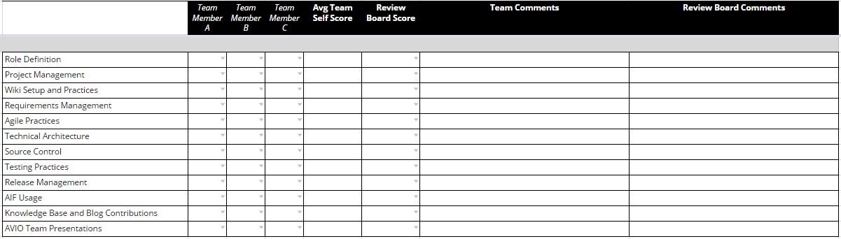 Review Board Criteria