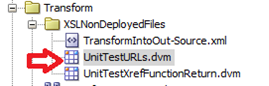 unit test urls dvm